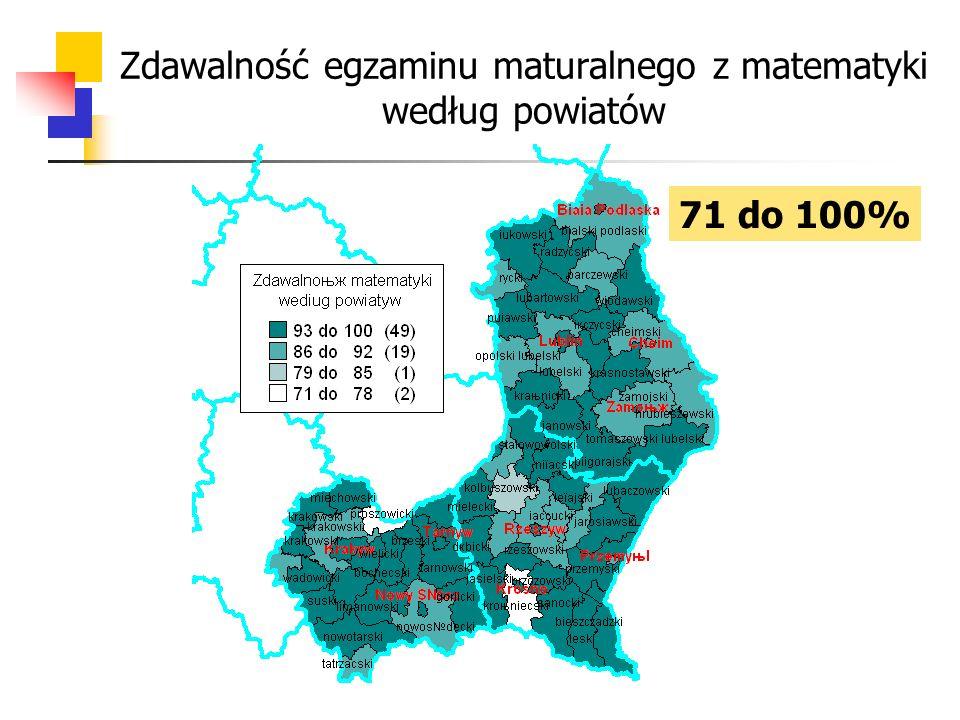 Zdawalność egzaminu maturalnego z matematyki według powiatów 71 do 100%