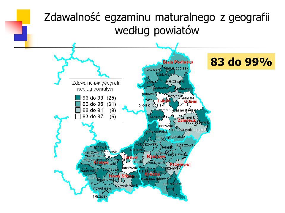 Zdawalność egzaminu maturalnego z geografii według powiatów 83 do 99%