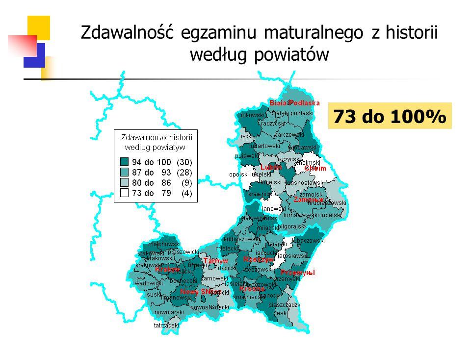 Zdawalność egzaminu maturalnego z historii według powiatów 73 do 100%