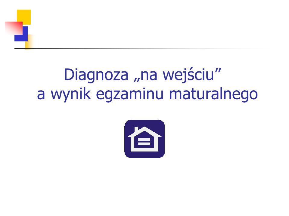 """Diagnoza """"na wejściu a wynik egzaminu maturalnego"""