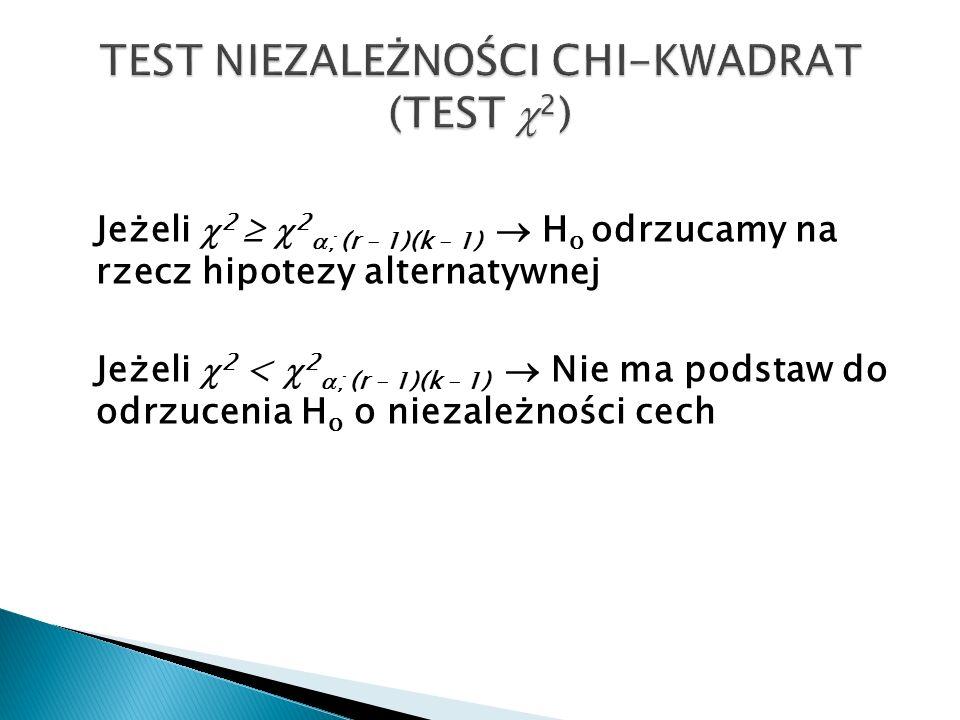 Jeżeli  2   2  ; (r – 1)(k – 1)  H o odrzucamy na rzecz hipotezy alternatywnej Jeżeli  2 <  2  ; (r – 1)(k – 1)  Nie ma podstaw do odrzucenia H o o niezależności cech