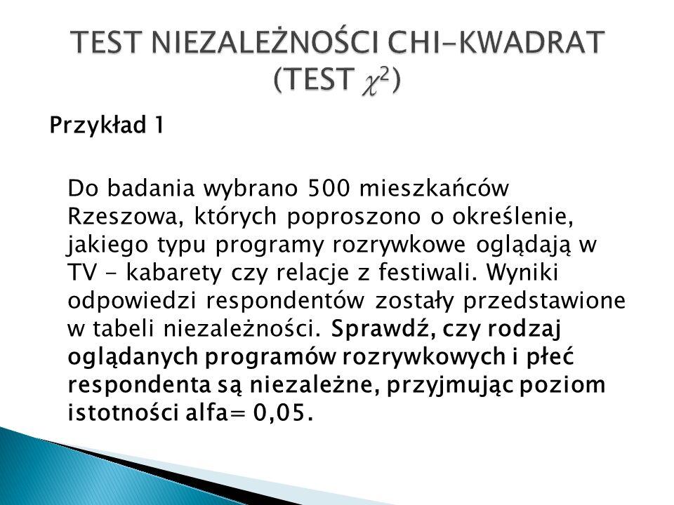 Przykład 1 Do badania wybrano 500 mieszkańców Rzeszowa, których poproszono o określenie, jakiego typu programy rozrywkowe oglądają w TV - kabarety czy