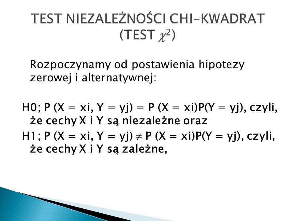 Rozpoczynamy od postawienia hipotezy zerowej i alternatywnej: H0; P (X = xi, Y = yj) = P (X = xi)P(Y = yj), czyli, że cechy X i Y są niezależne oraz H1; P (X = xi, Y = yj)  P (X = xi)P(Y = yj), czyli, że cechy X i Y są zależne,