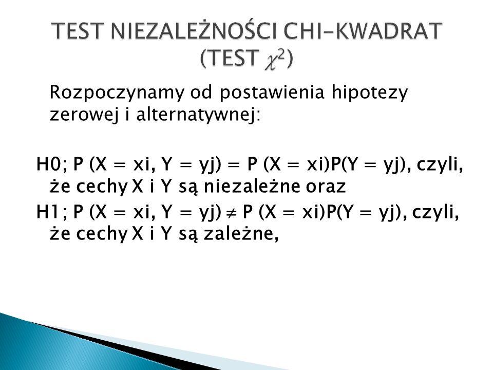 Rozpoczynamy od postawienia hipotezy zerowej i alternatywnej: H0; P (X = xi, Y = yj) = P (X = xi)P(Y = yj), czyli, że cechy X i Y są niezależne oraz H
