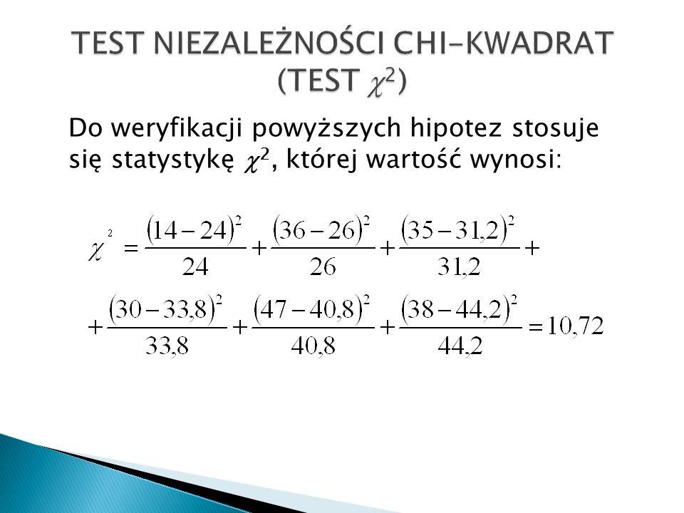 Do weryfikacji powyższych hipotez stosuje się statystykę  2, której wartość wynosi: