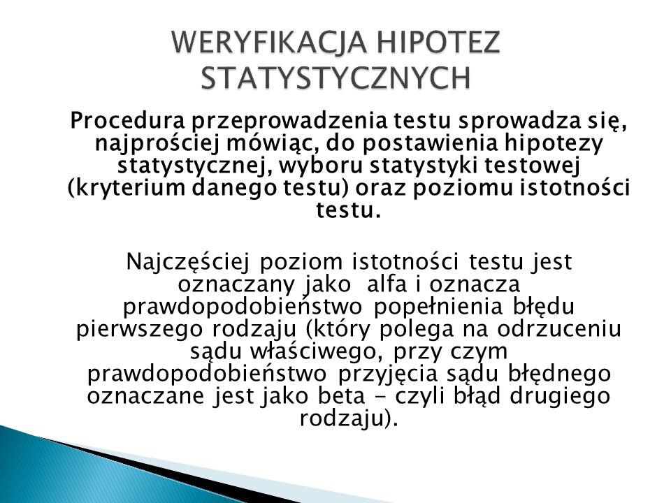 Procedura przeprowadzenia testu sprowadza się, najprościej mówiąc, do postawienia hipotezy statystycznej, wyboru statystyki testowej (kryterium danego testu) oraz poziomu istotności testu.