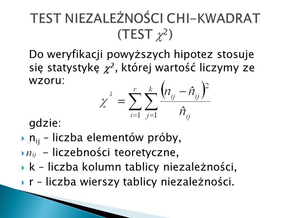 Do weryfikacji powyższych hipotez stosuje się statystykę  2, której wartość liczymy ze wzoru: gdzie:  n ij – liczba elementów próby,  - liczebności teoretyczne,  k – liczba kolumn tablicy niezależności,  r – liczba wierszy tablicy niezależności.