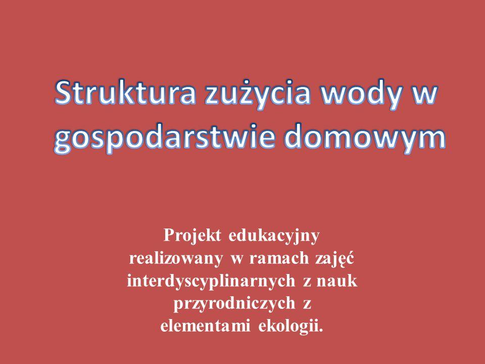 Projekt edukacyjny realizowany w ramach zajęć interdyscyplinarnych z nauk przyrodniczych z elementami ekologii.