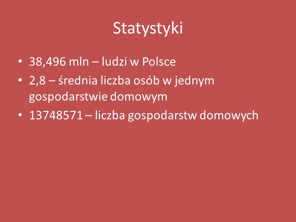 Statystyki 38,496 mln – ludzi w Polsce 2,8 – średnia liczba osób w jednym gospodarstwie domowym 13748571 – liczba gospodarstw domowych