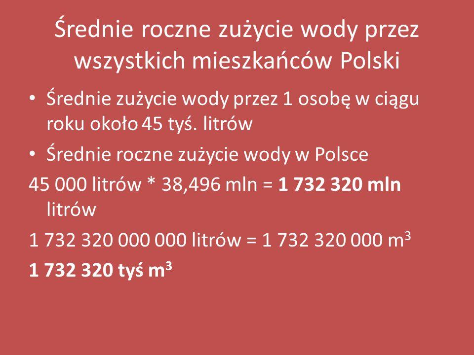 Średnie roczne zużycie wody przez wszystkich mieszkańców Polski Średnie zużycie wody przez 1 osobę w ciągu roku około 45 tyś.
