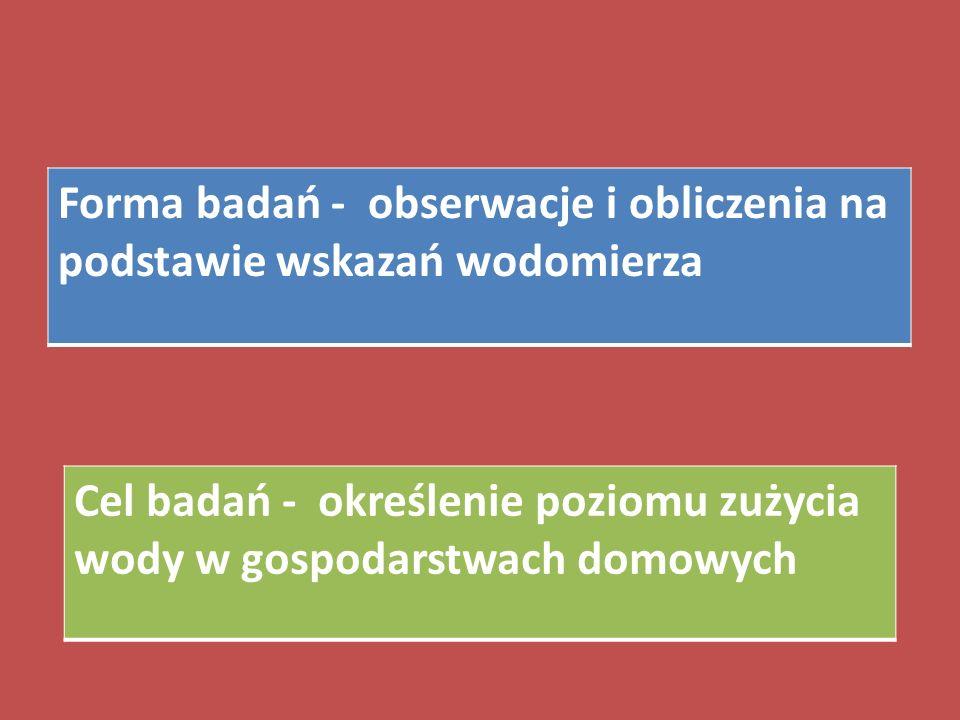 ETAPY PRACY BADAWCZEJ 1.Opracowanie wyników badań: określanie struktury zużycia wody porównanie wyników z dostępnymi badaniami,nad zasobami wody w Polsce graficzna prezentacja wyników, opracowanie wniosków 2.Wykonanie prezentacji 3.Przedstawienie wyników na forum grupy