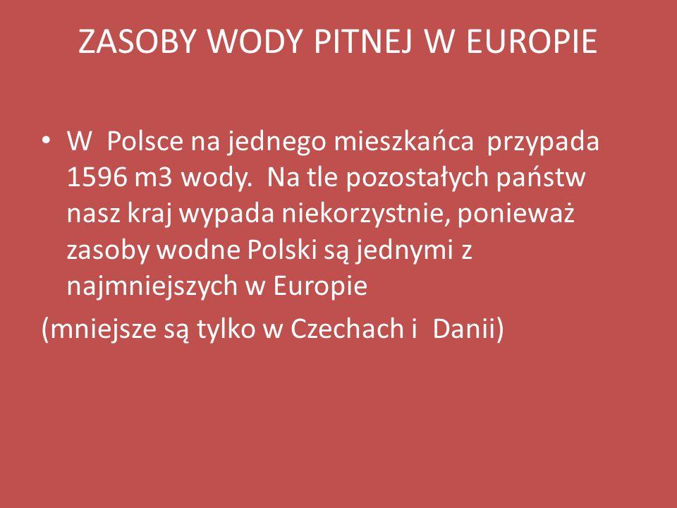 ZASOBY WODY PITNEJ W EUROPIE W Polsce na jednego mieszkańca przypada 1596 m3 wody.