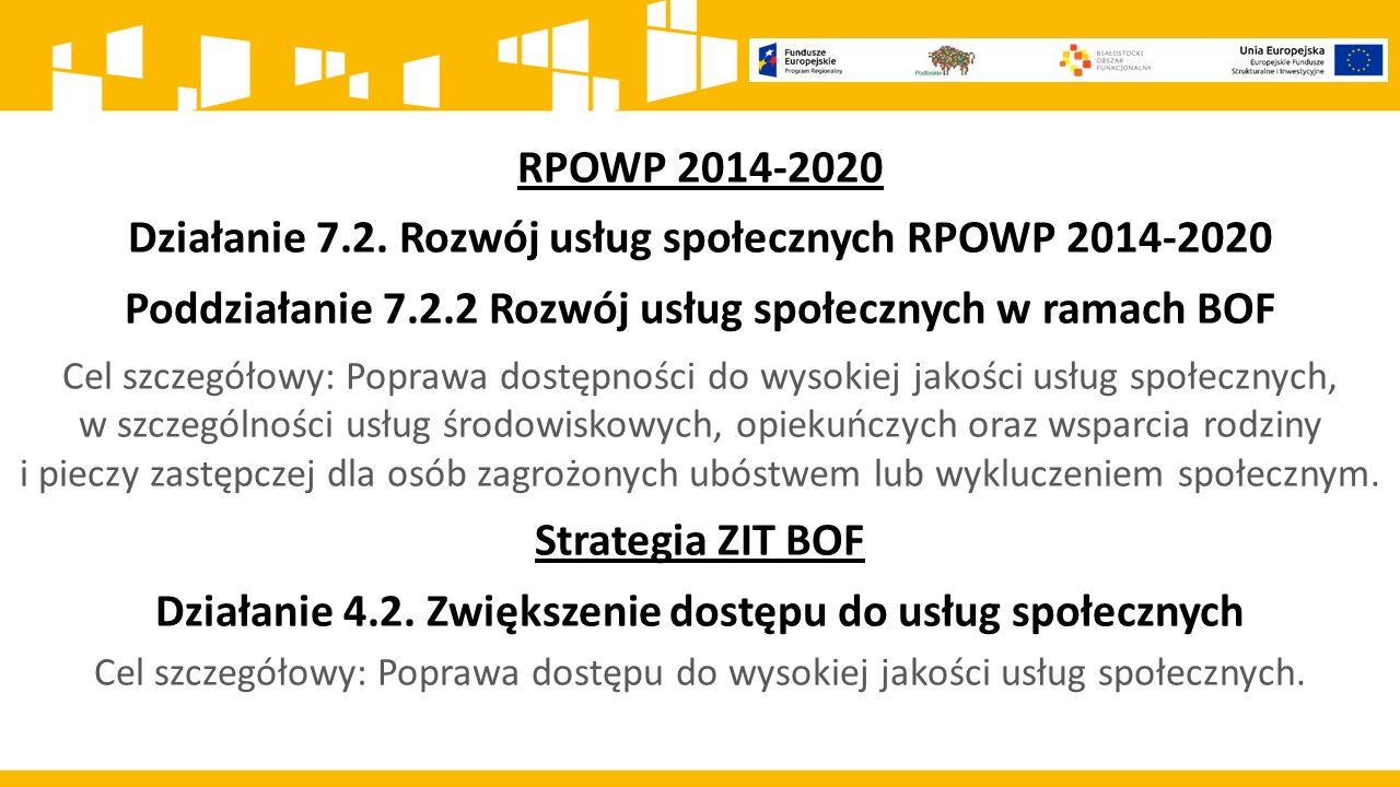RPOWP 2014-2020 Działanie 7.2.