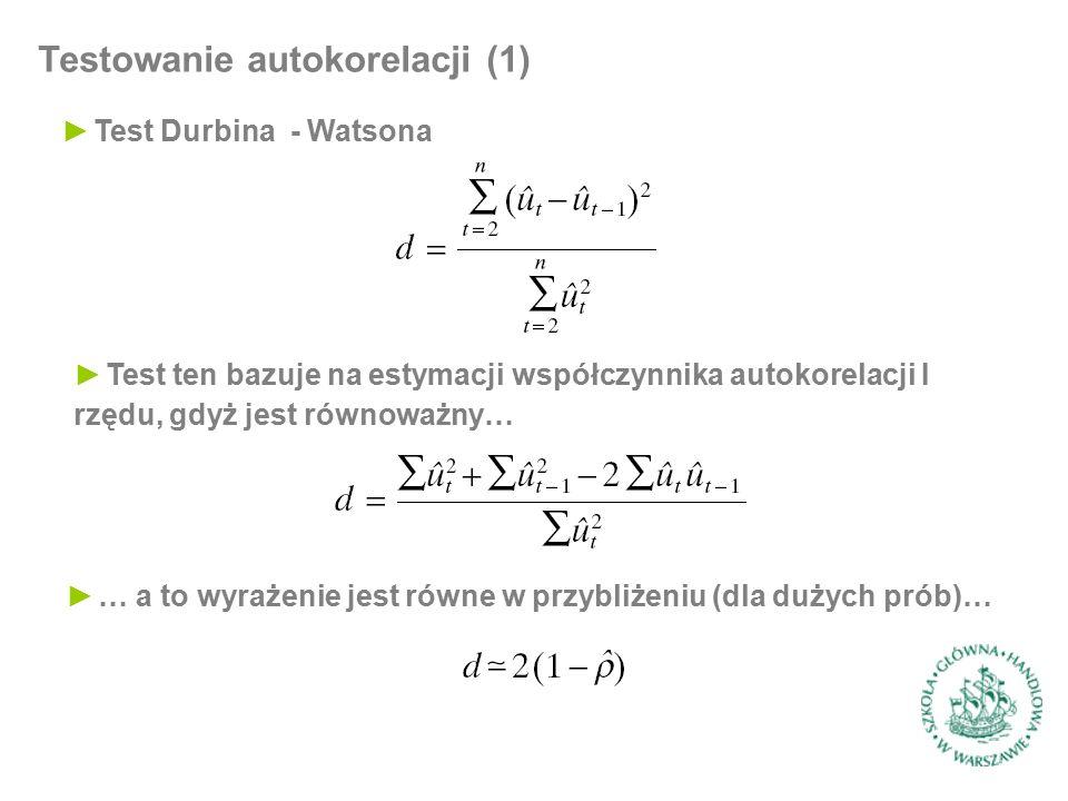 Testowanie autokorelacji (1) ►Test Durbina - Watsona ►Test ten bazuje na estymacji współczynnika autokorelacji I rzędu, gdyż jest równoważny… ►… a to wyrażenie jest równe w przybliżeniu (dla dużych prób)…