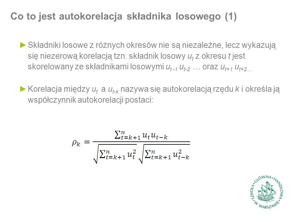 Co to jest autokorelacja składnika losowego (2) ►Autokorelacja I rzędu, czyli proces AR(1) (przy czym e nie podlegają autokorelacji, mają stałą wariancję i zerową wartość oczekiwaną) ►Autokorelacja II rzędu, czyli proces AR(2) ►Autokorelacja wyższych rzędów - analogicznie