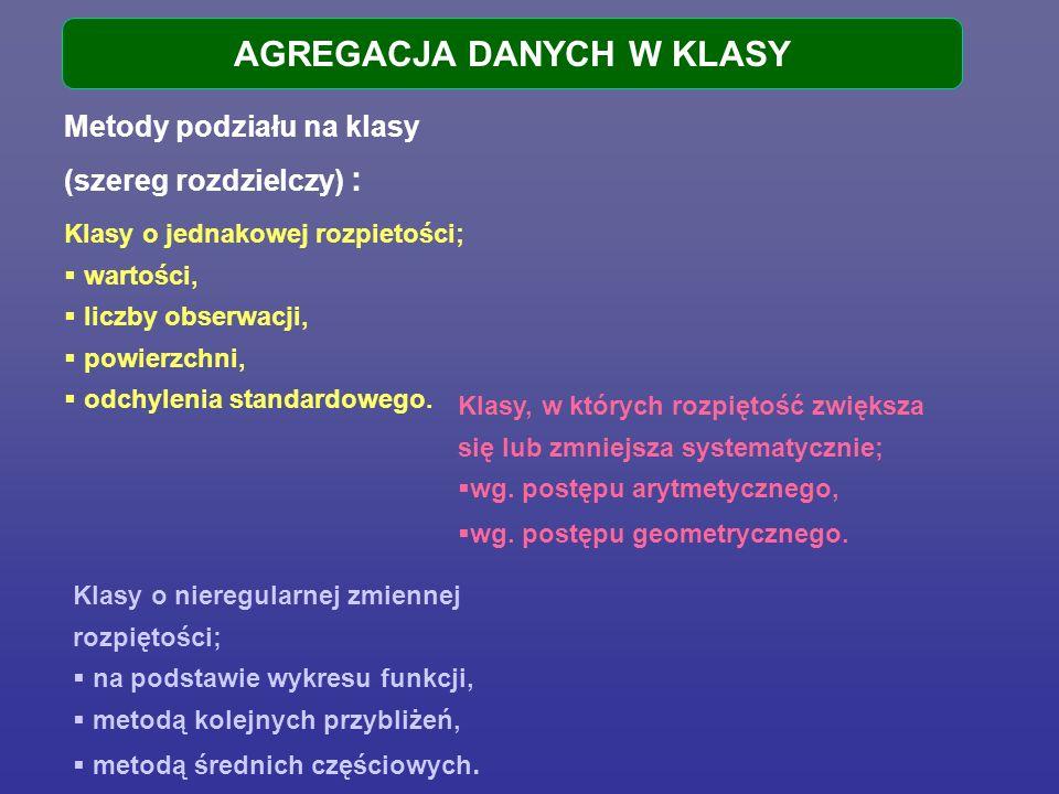 Metoda kartogramu AGREGACJA DANYCH W KLASY Metody podziału na klasy (szereg rozdzielczy) : Klasy o jednakowej rozpietości;  wartości,  liczby obserwacji,  powierzchni,  odchylenia standardowego.