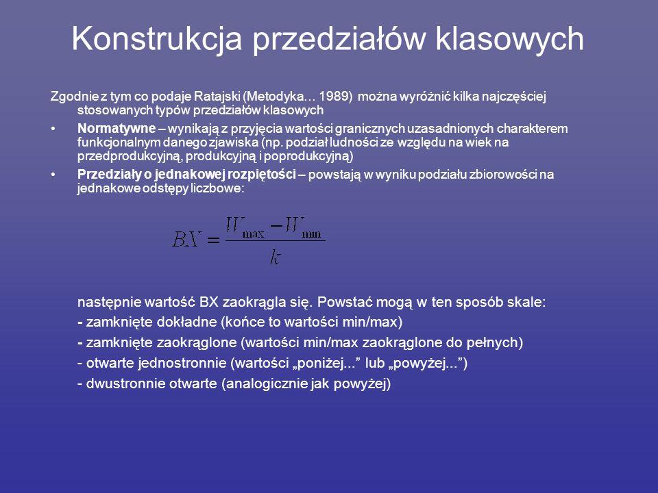 Konstrukcja przedziałów klasowych Zgodnie z tym co podaje Ratajski (Metodyka… 1989) można wyróżnić kilka najczęściej stosowanych typów przedziałów klasowych Normatywne – wynikają z przyjęcia wartości granicznych uzasadnionych charakterem funkcjonalnym danego zjawiska (np.