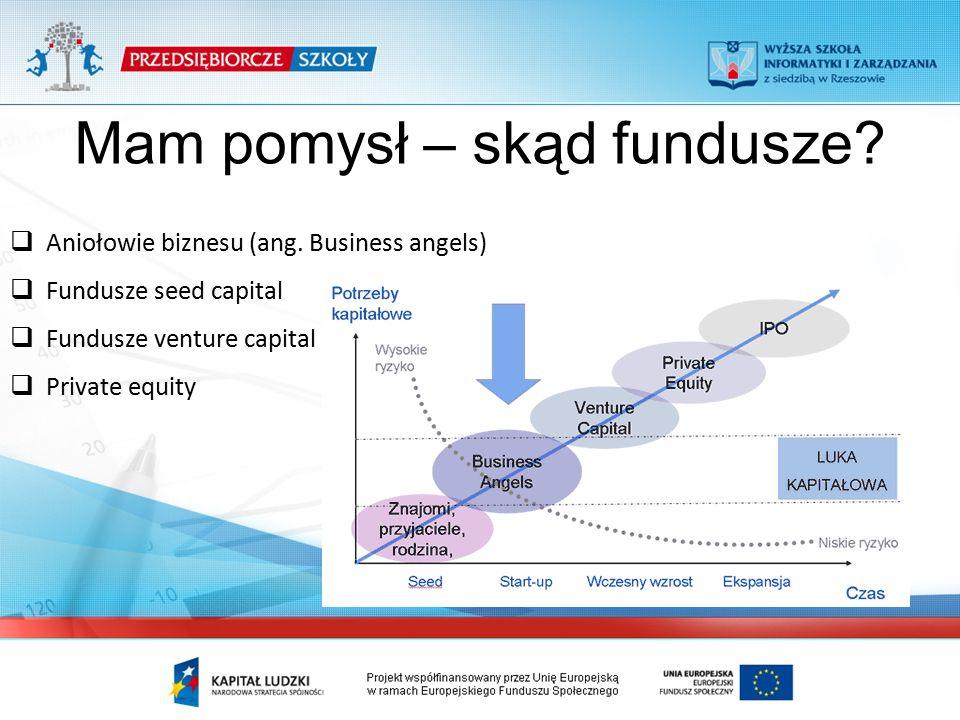 Mam pomysł – skąd fundusze?  Aniołowie biznesu (ang. Business angels)  Fundusze seed capital  Fundusze venture capital  Private equity