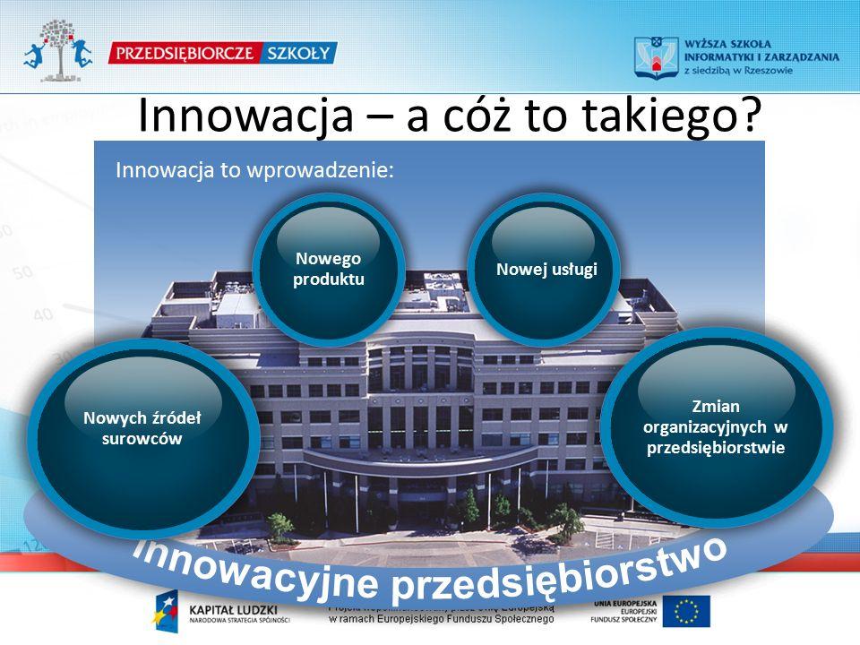 Firmy innowacyjne