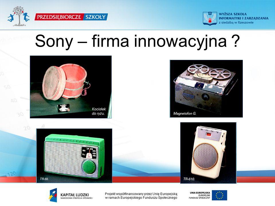 Sony – firma innowacyjna