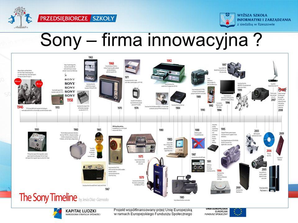 Sieć aniołów biznesu  Organizacje zajmujące się kojarzeniem partnerów biznesowych, skupiających aniołów biznesu i w pewnym sensie normującymi zasady rynku business angels są sieci skupiające aniołów biznesu  Europa około 200 sieci  Polska około 6 sieci
