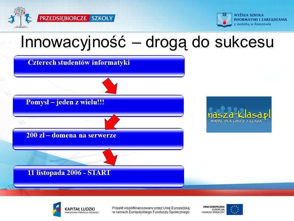 Innowacyjność – drogą do sukcesu Czterech studentów informatyki11 listopada 2006 - START200 zł – domena na serwerzePomysł – jeden z wielu!!!