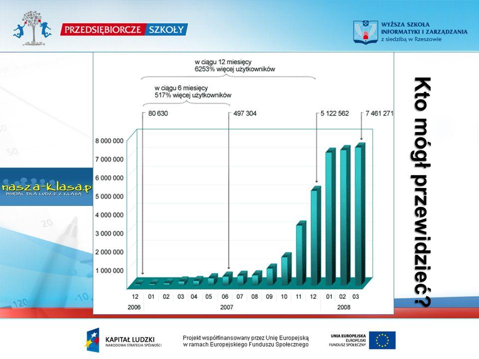 Problem z kapitałem  Pomoc z niemieckiego funduszu Venture Capital  European Founders  20% Naszej Klasy za 3 mln zł (cena nieoficjalna)  Nowe serwery (Polska, Niemcy, USA)