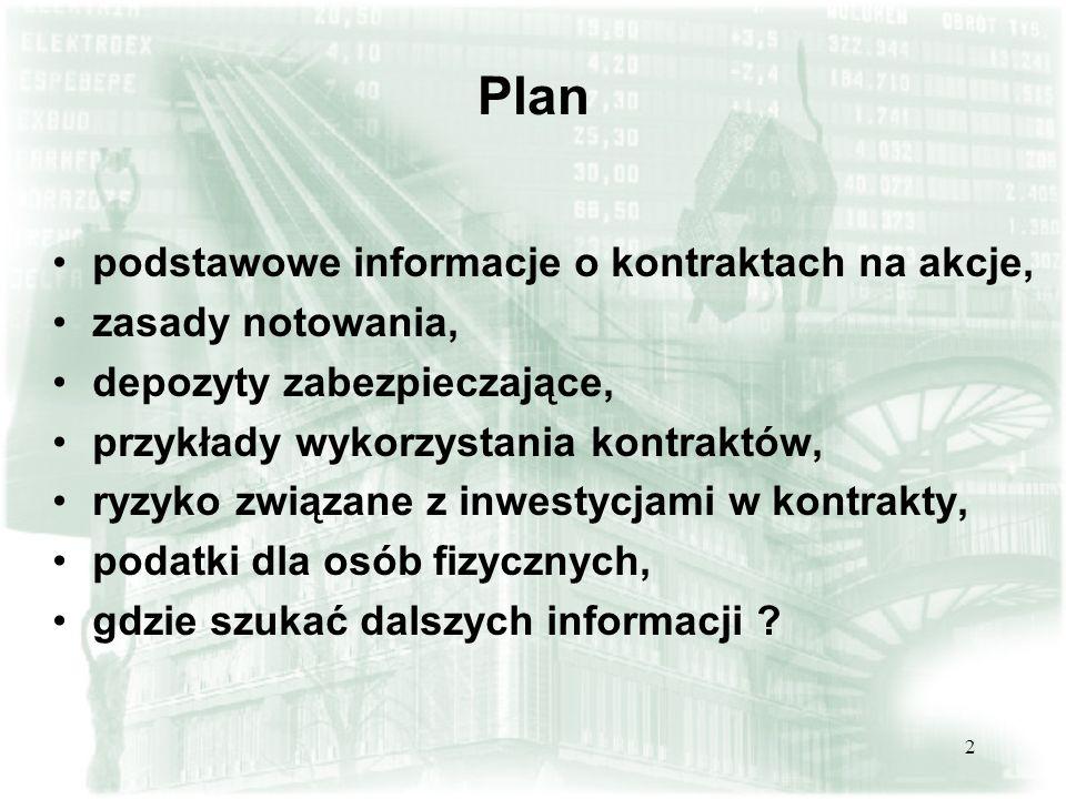 Kontrakty terminowe na akcje Giełda Papierów Wartościowych w Warszawie S.A.