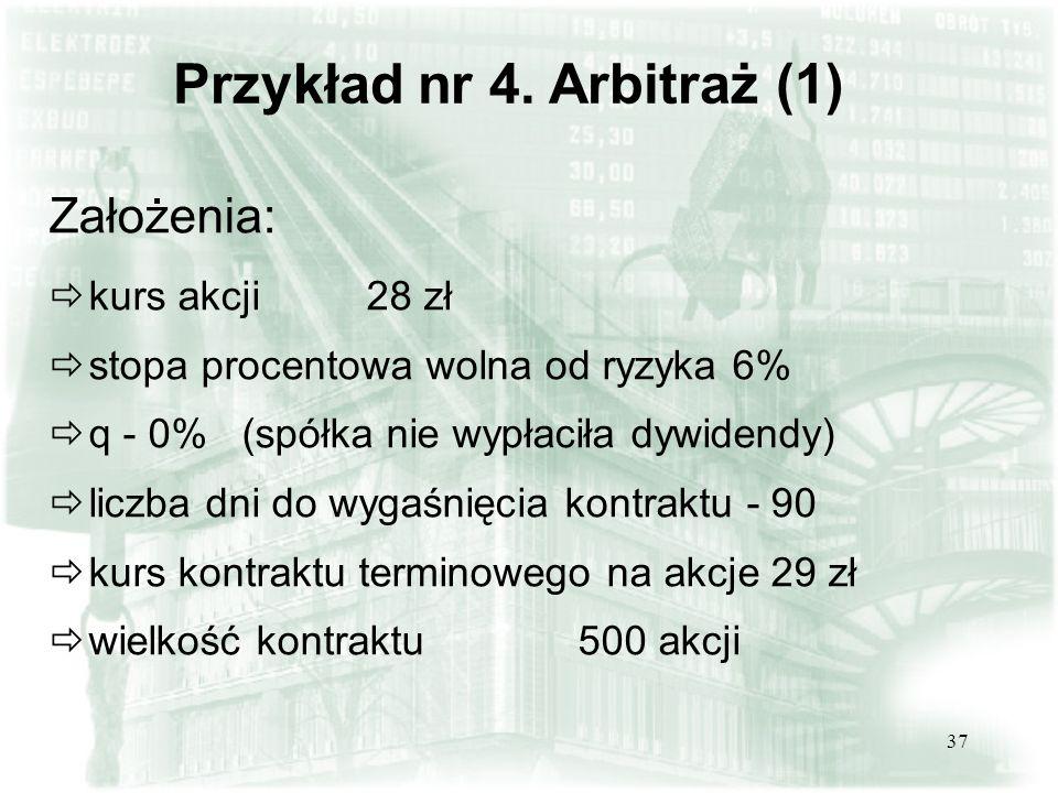 36 Kurs teoretyczny kontraktu F- kurs kontraktu, I- kurs instrumentu bazowego r- stopa wolna od ryzyka (rent.