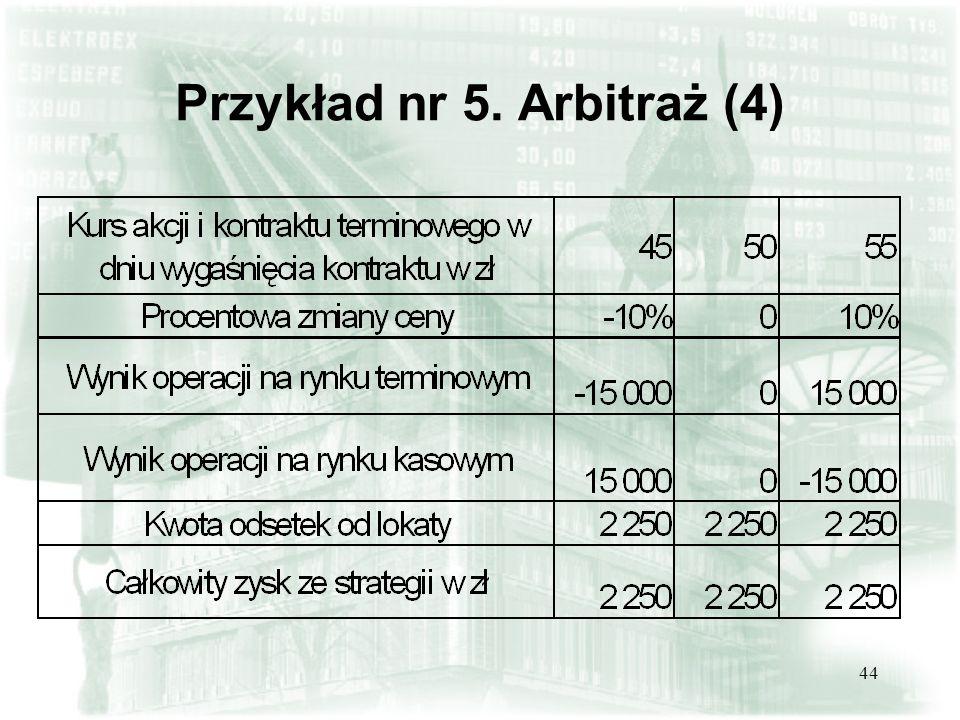 43 DZIAŁANIA:   kupno 10 kontraktów po kursie 50 zł, wartość transakcji 150 tys.