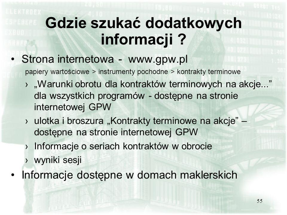 54 Podatki dla osób fizycznych Od 1.01.2004 r.