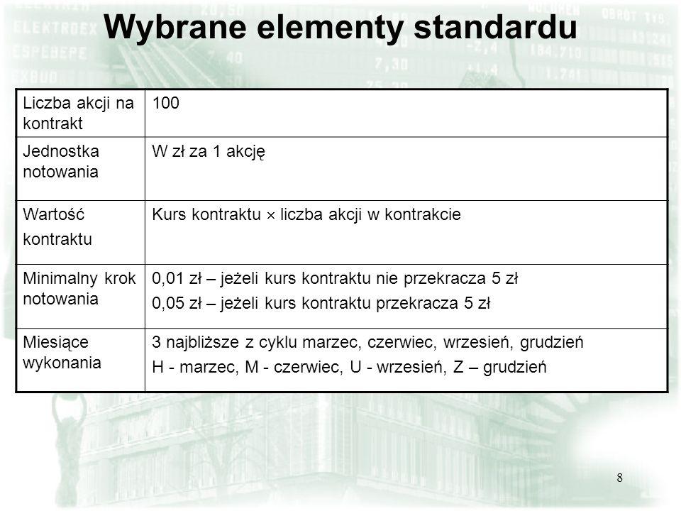 7 Instrumenty bazowe (2) Kontrakty na akcje dopuszczone przez KPWiG do publicznego obrotu, które nie zostały jeszcze wprowadzone do obrotu giełdowego: NETIA, COMPUTERLAND, BUDIMEX, ORBIS, ŚWIECIE, KREDYT BANK, DĘBICA, KĘTY