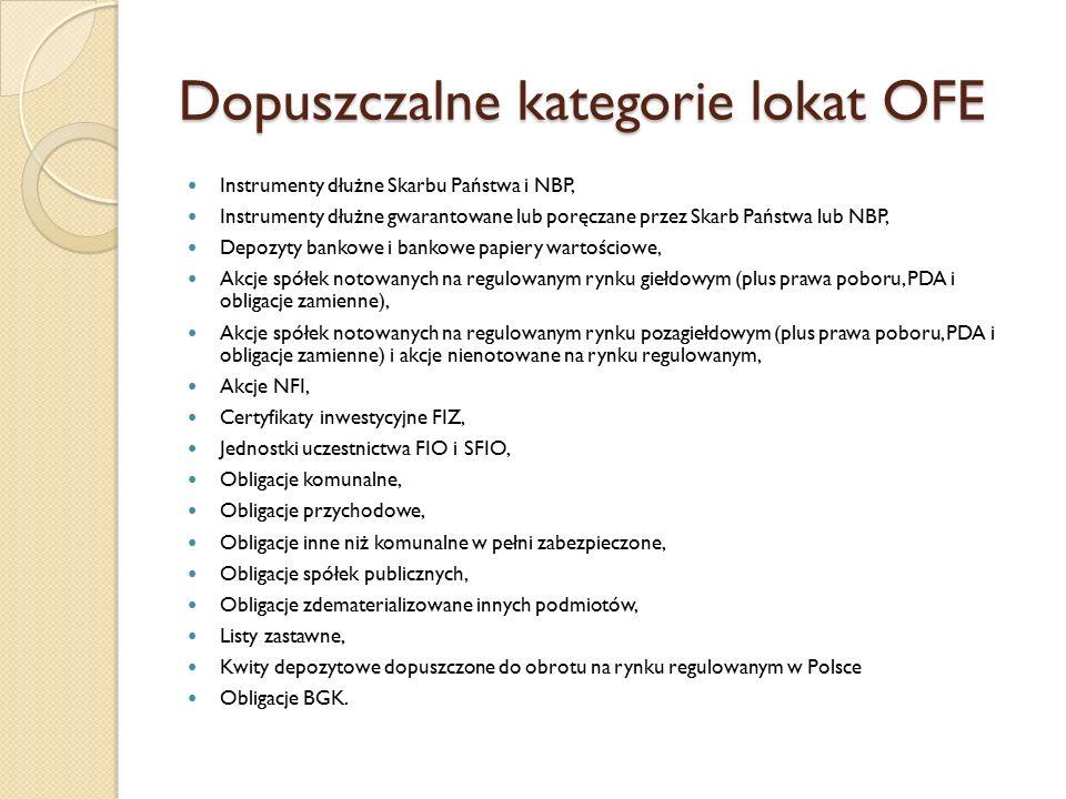 Dopuszczalne kategorie lokat OFE Instrumenty dłużne Skarbu Państwa i NBP, Instrumenty dłużne gwarantowane lub poręczane przez Skarb Państwa lub NBP, D