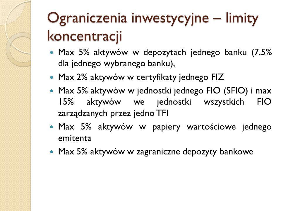 Ograniczenia inwestycyjne – limity koncentracji Max 5% aktywów w depozytach jednego banku (7,5% dla jednego wybranego banku), Max 2% aktywów w certyfi