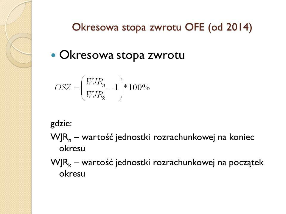 Okresowa stopa zwrotu OFE (od 2014) Okresowa stopa zwrotu gdzie: WJR n – wartość jednostki rozrachunkowej na koniec okresu WJR k – wartość jednostki r