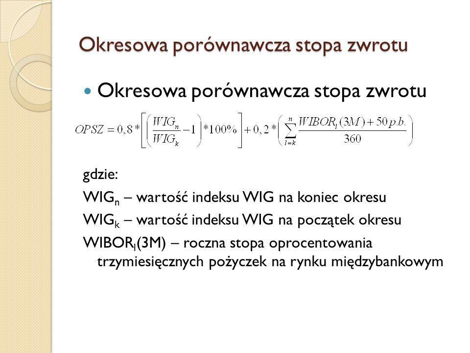 Okresowa porównawcza stopa zwrotu gdzie: WIG n – wartość indeksu WIG na koniec okresu WIG k – wartość indeksu WIG na początek okresu WIBOR l (3M) – ro