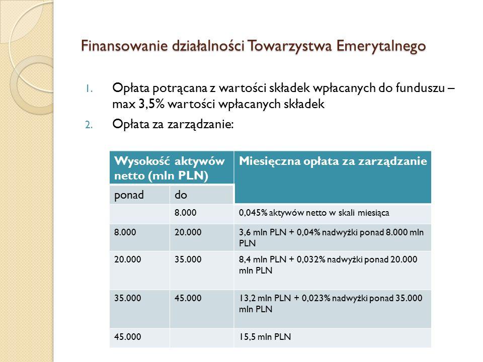 Finansowanie działalności Towarzystwa Emerytalnego 1. Opłata potrącana z wartości składek wpłacanych do funduszu – max 3,5% wartości wpłacanych składe
