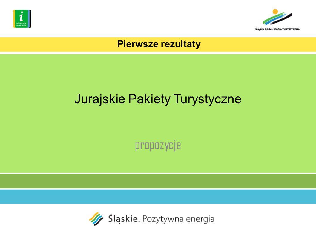 Jurajskie Pakiety Turystyczne propozycje Pierwsze rezultaty