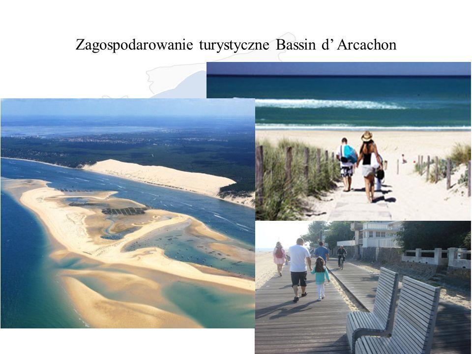 Zagospodarowanie turystyczne Bassin d' Arcachon