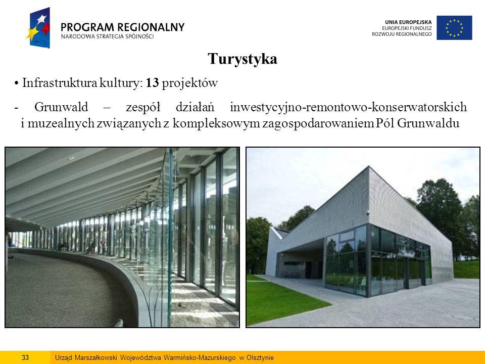 33Urząd Marszałkowski Województwa Warmińsko-Mazurskiego w Olsztynie Turystyka Infrastruktura kultury: 13 projektów - Grunwald – zespół działań inwesty