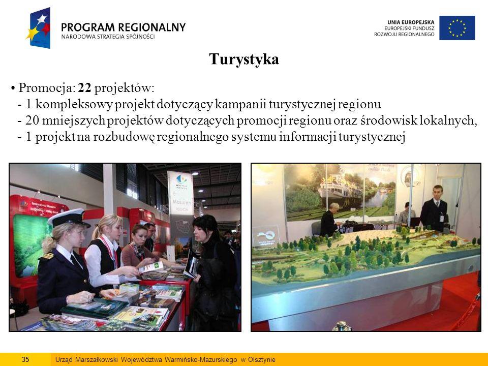 35Urząd Marszałkowski Województwa Warmińsko-Mazurskiego w Olsztynie Turystyka Promocja: 22 projektów: - 1 kompleksowy projekt dotyczący kampanii turys
