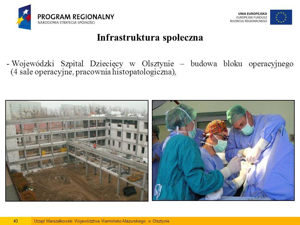 43Urząd Marszałkowski Województwa Warmińsko-Mazurskiego w Olsztynie Infrastruktura społeczna - Wojewódzki Szpital Dziecięcy w Olsztynie – budowa bloku