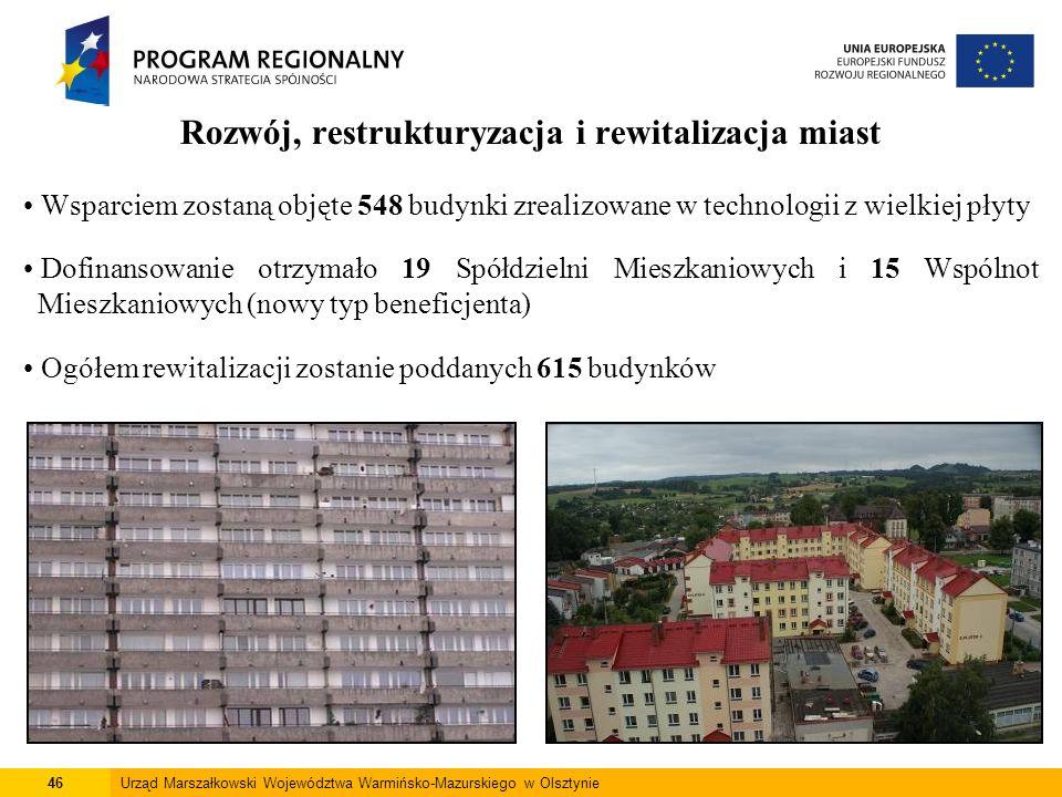 46Urząd Marszałkowski Województwa Warmińsko-Mazurskiego w Olsztynie Rozwój, restrukturyzacja i rewitalizacja miast Wsparciem zostaną objęte 548 budynk