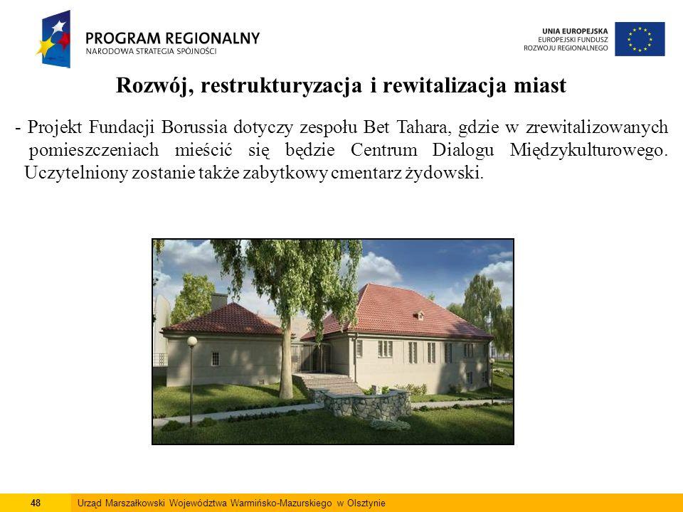 48Urząd Marszałkowski Województwa Warmińsko-Mazurskiego w Olsztynie Rozwój, restrukturyzacja i rewitalizacja miast - Projekt Fundacji Borussia dotyczy