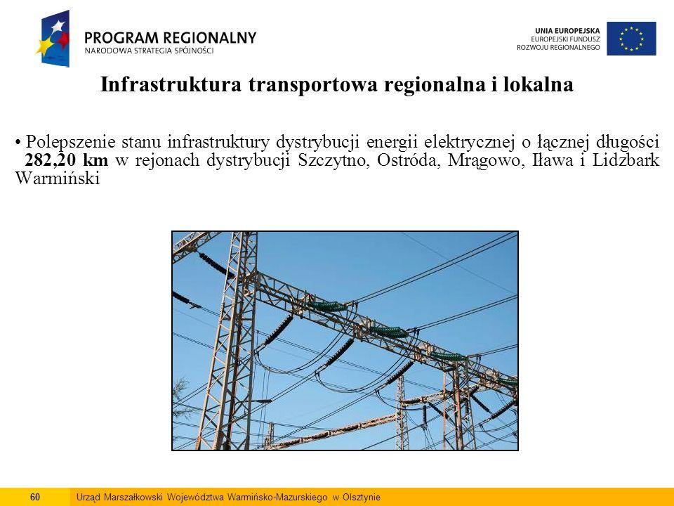 60Urząd Marszałkowski Województwa Warmińsko-Mazurskiego w Olsztynie Infrastruktura transportowa regionalna i lokalna Polepszenie stanu infrastruktury