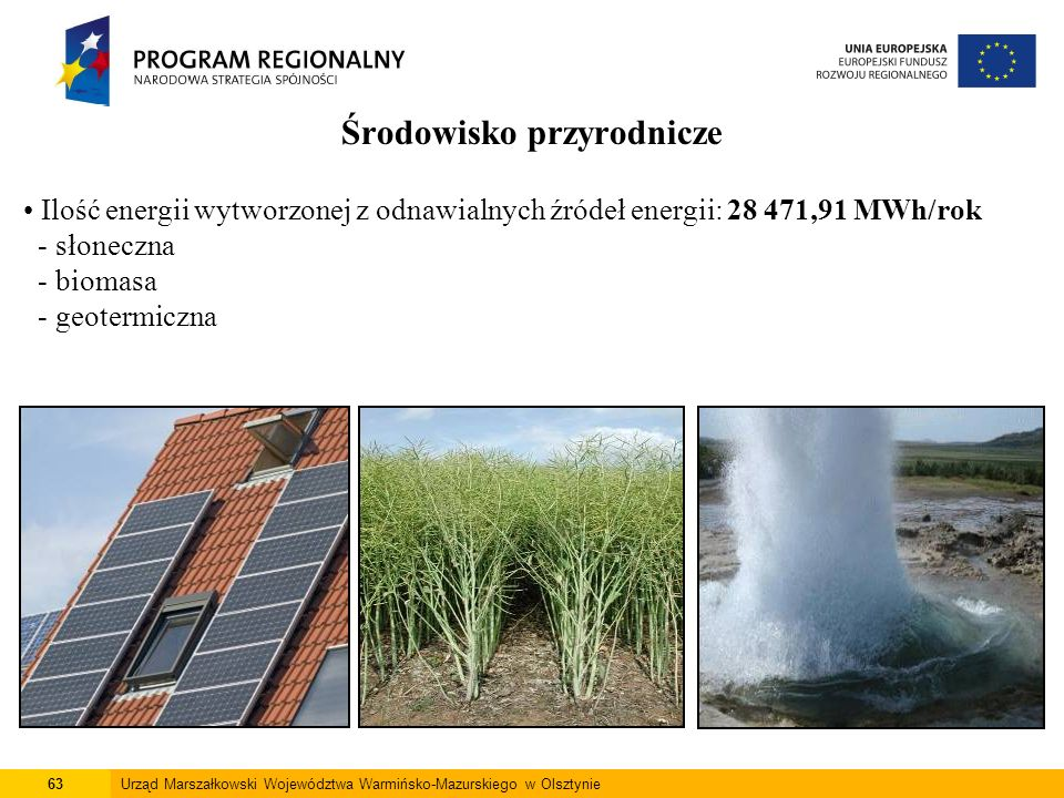 63Urząd Marszałkowski Województwa Warmińsko-Mazurskiego w Olsztynie Środowisko przyrodnicze Ilość energii wytworzonej z odnawialnych źródeł energii: 2