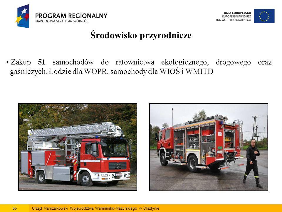 66Urząd Marszałkowski Województwa Warmińsko-Mazurskiego w Olsztynie Środowisko przyrodnicze Zakup 51 samochodów do ratownictwa ekologicznego, drogoweg