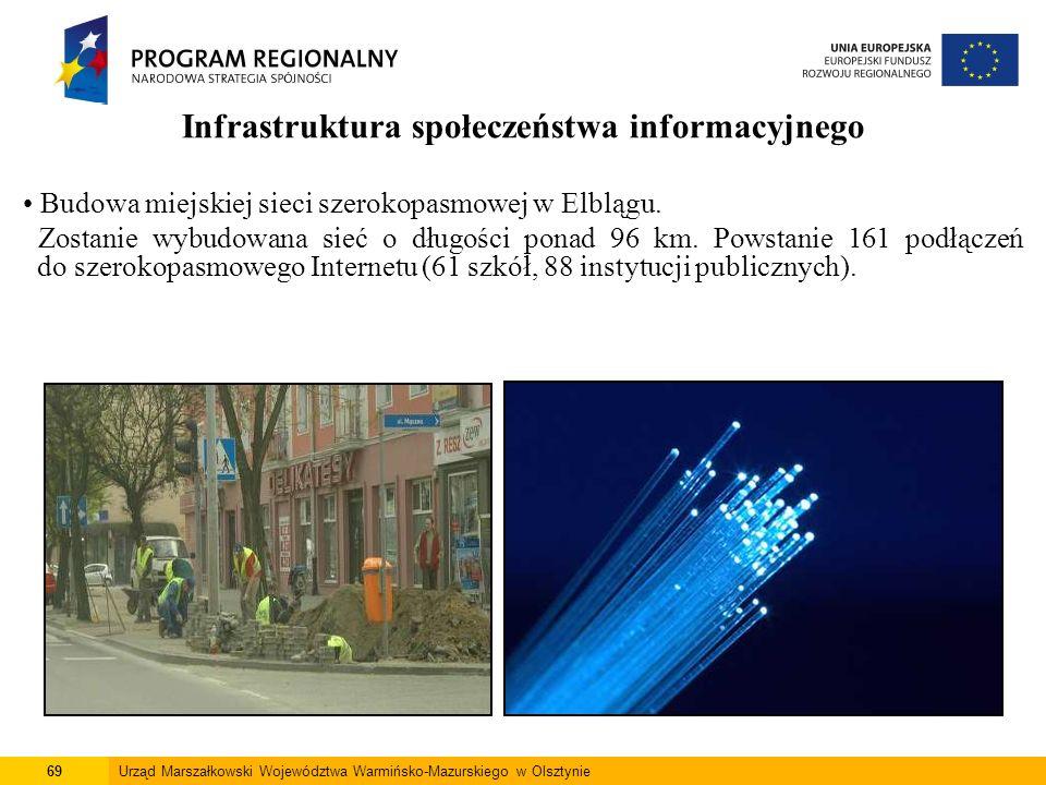 69Urząd Marszałkowski Województwa Warmińsko-Mazurskiego w Olsztynie Infrastruktura społeczeństwa informacyjnego Budowa miejskiej sieci szerokopasmowej