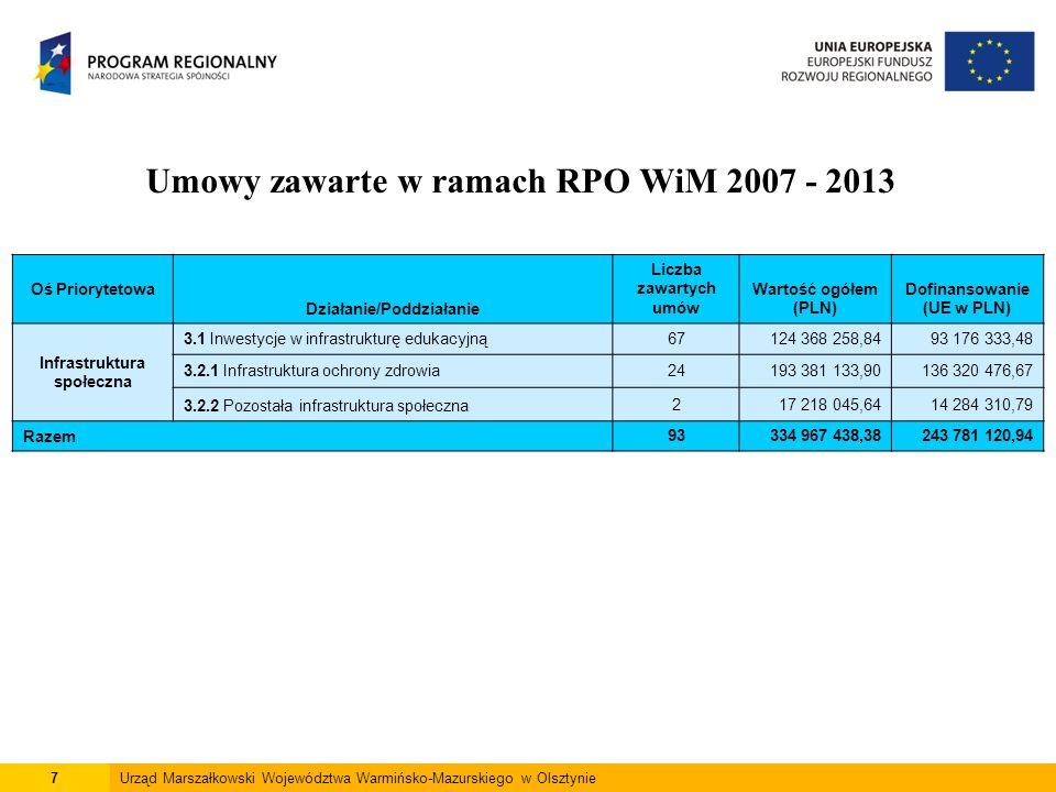 7Urząd Marszałkowski Województwa Warmińsko-Mazurskiego w Olsztynie Umowy zawarte w ramach RPO WiM 2007 - 2013 Oś Priorytetowa Działanie/Poddziałanie L