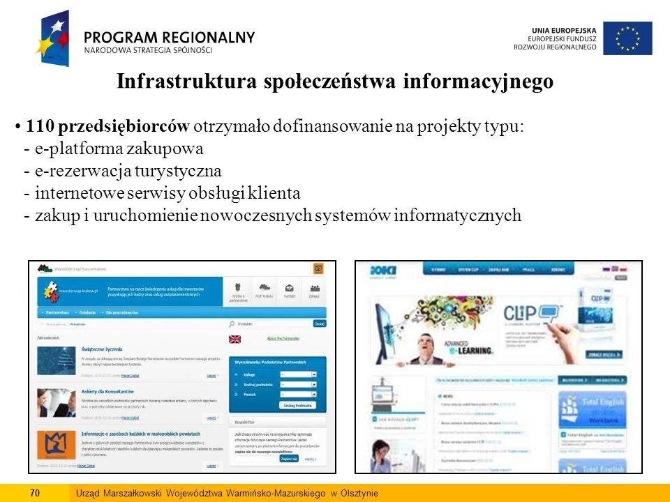 70Urząd Marszałkowski Województwa Warmińsko-Mazurskiego w Olsztynie Infrastruktura społeczeństwa informacyjnego 110 przedsiębiorców otrzymało dofinans
